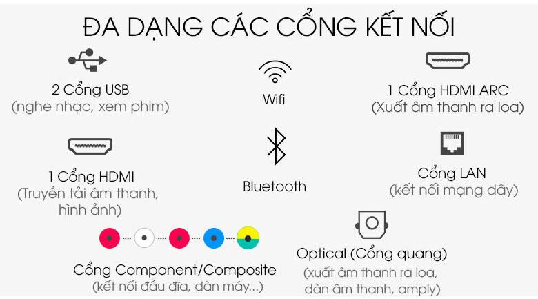 Smart Tivi Samsung 32 inch UA32T4300 - Cong ket noi